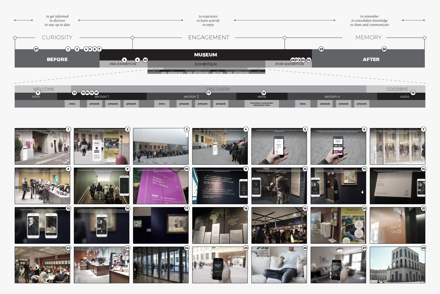 Enjoymuseum. Museum experience design - Fabio Besti - Mudec