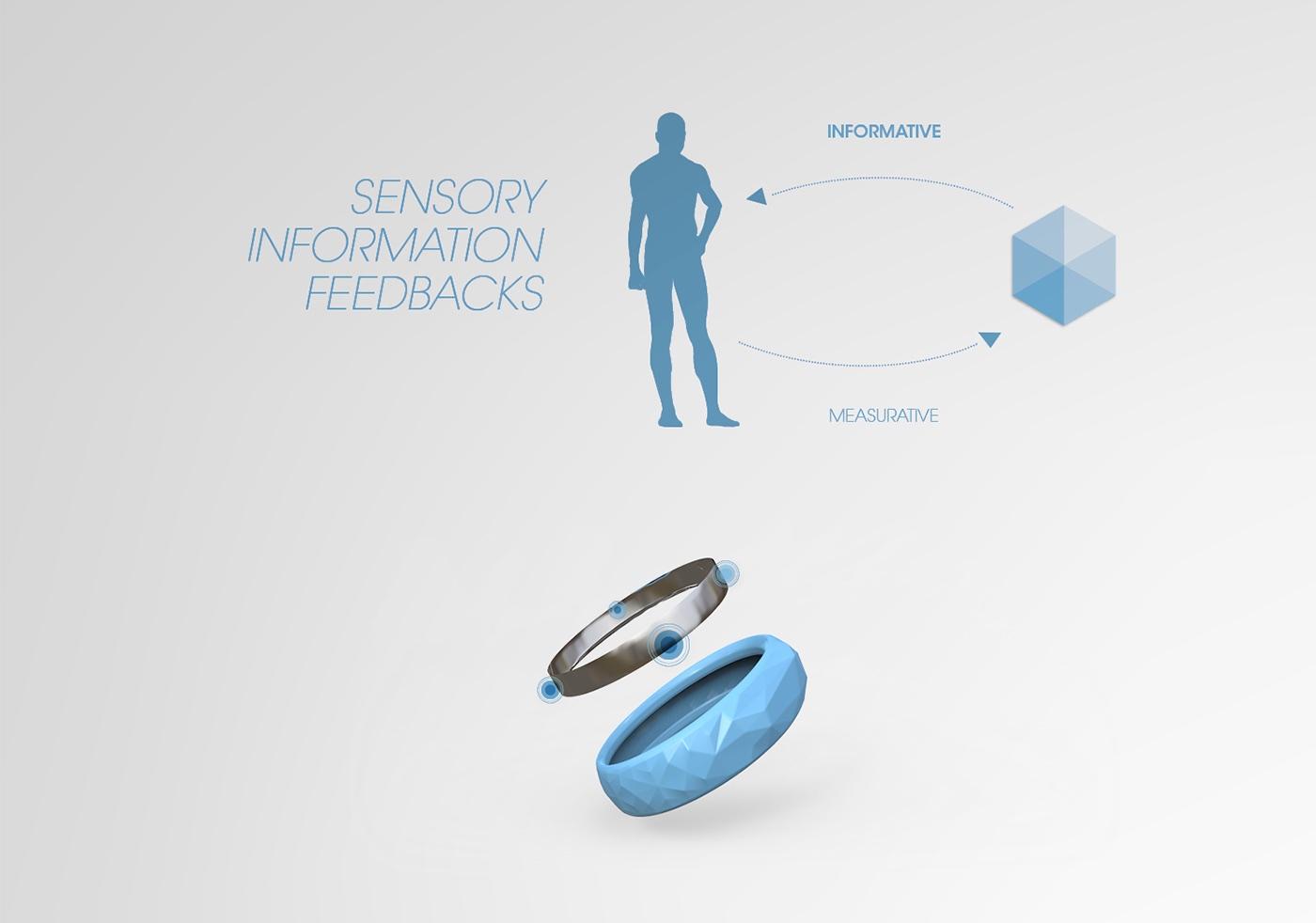 Jawbone EXO Ecosystem by Fabio Besti - feedbacks