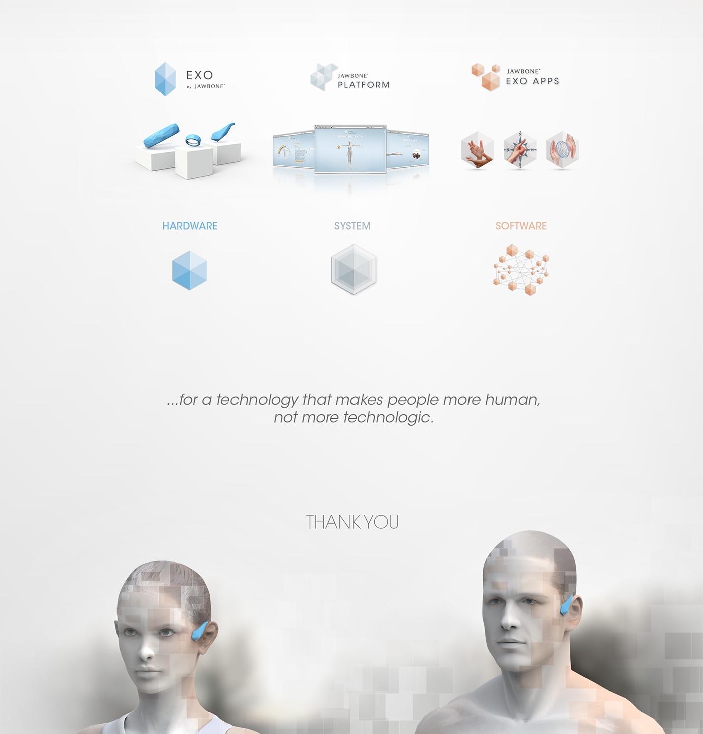 Jawbone EXO Ecosystem by Fabio Besti - recap