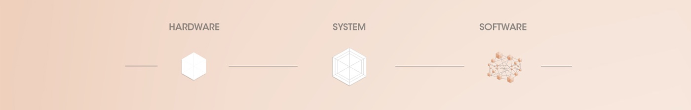 Jawbone EXO Ecosystem by Fabio Besti - software