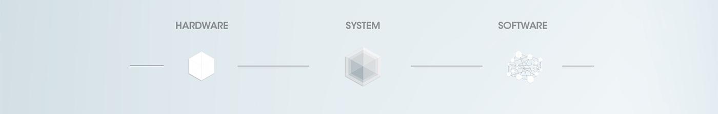 Jawbone EXO Ecosystem by Fabio Besti - system