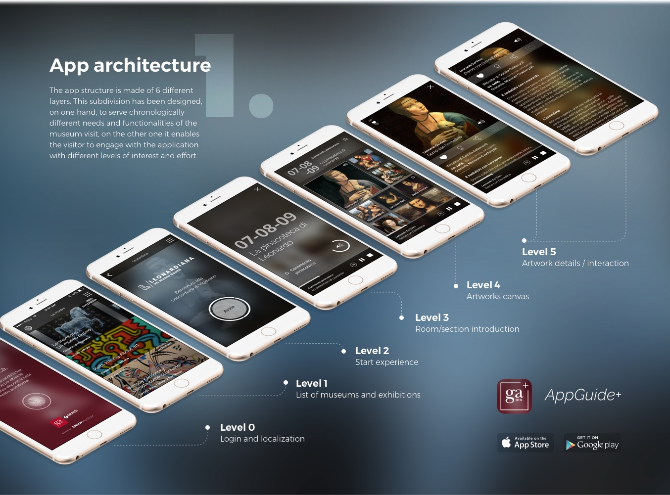 AppGuide+ Leonardiana Museum Experience - Architecture
