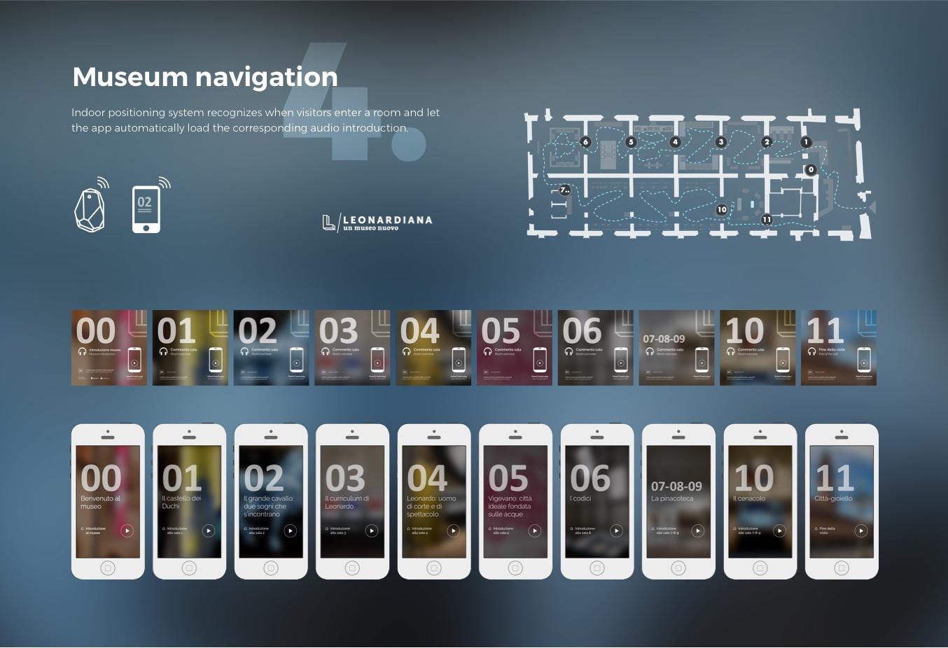 AppGuide+ Leonardiana Museum Experience - Navigation