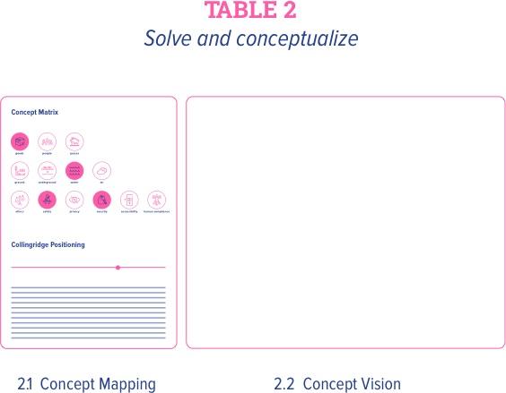 Self-Driving Society - Delivery Format - Fabio Besti Interdisciplinary Design 2