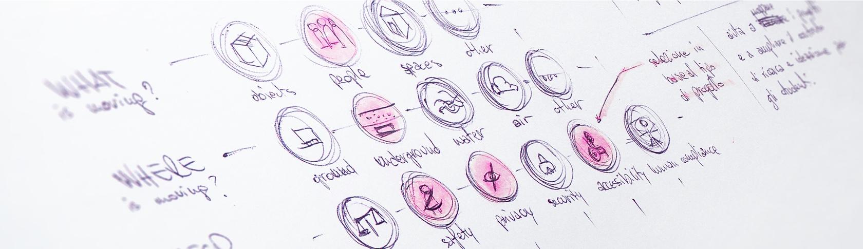 Self-Driving Society Matrix Draft - Fabio Besti Interdisciplinary Design