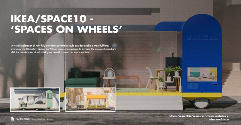 First slide from the lesson given to class: the case study project Spaces on Wheels by Space10 for IKEA