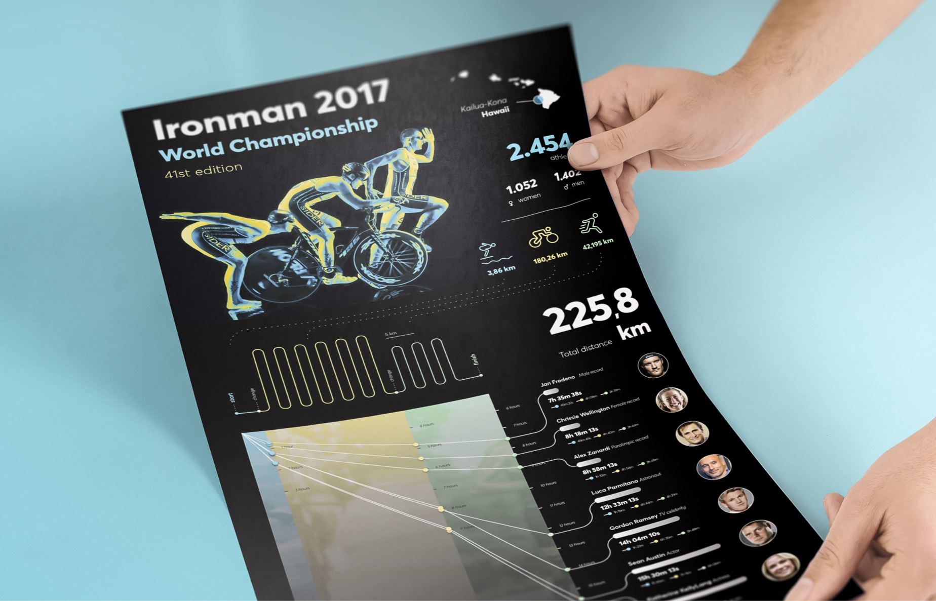 Holding the printed version of the Ironman World Championship 2017 Infographic by Fabio Besti