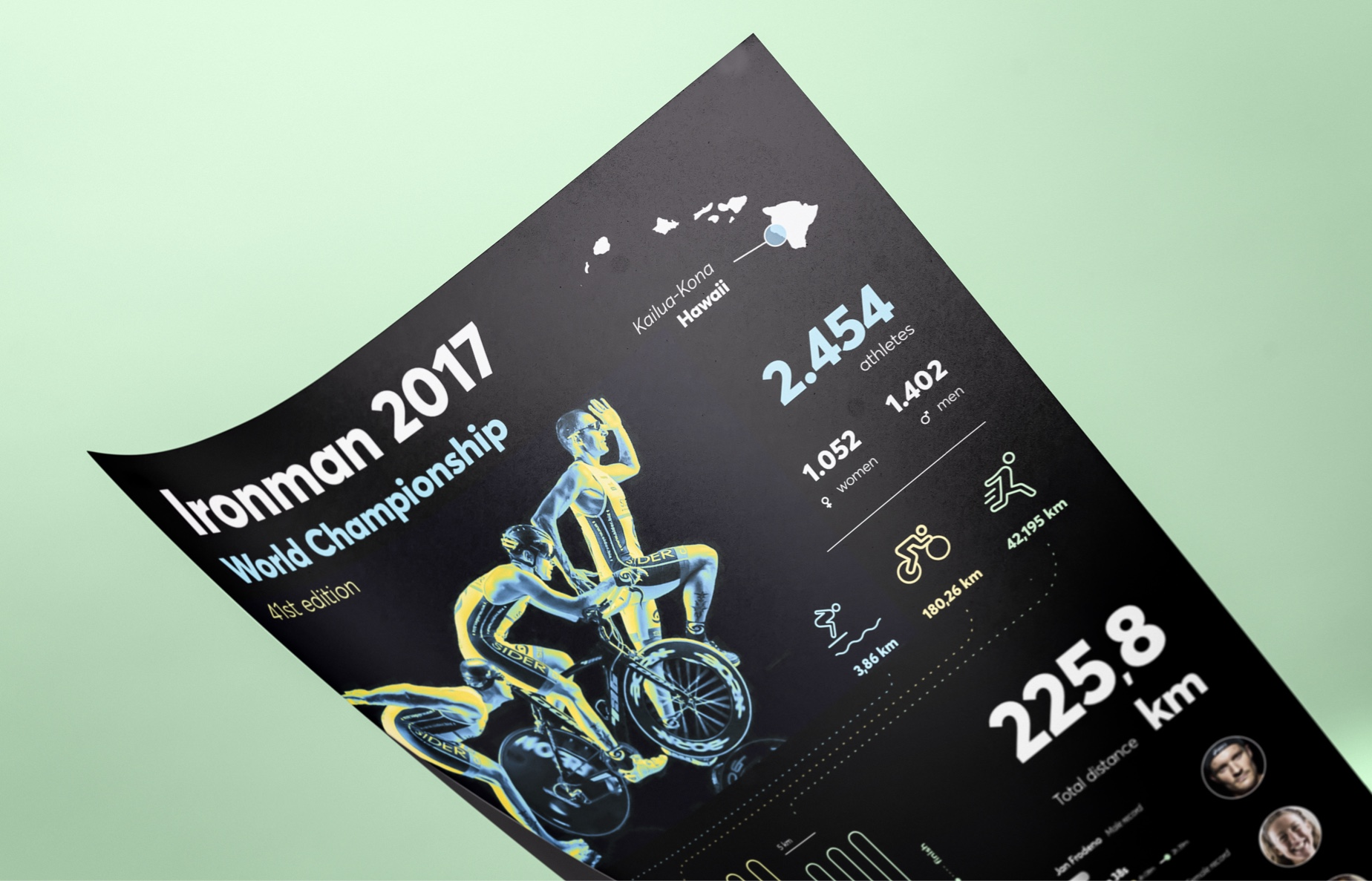 Printed Version of the Ironman World Championship 2017 Infographic by Fabio Besti