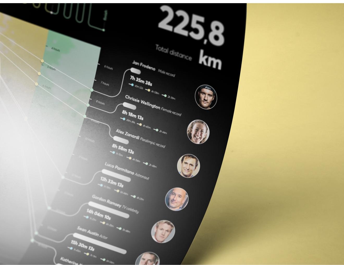 Ironman 2017 Data visualization Cover 2 - Fabio Besti Interdisciplinary Design