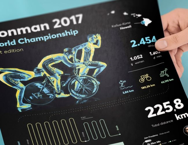 Closeu-up image of Ironman World Championship 2017 Data Visualization by Fabio Besti